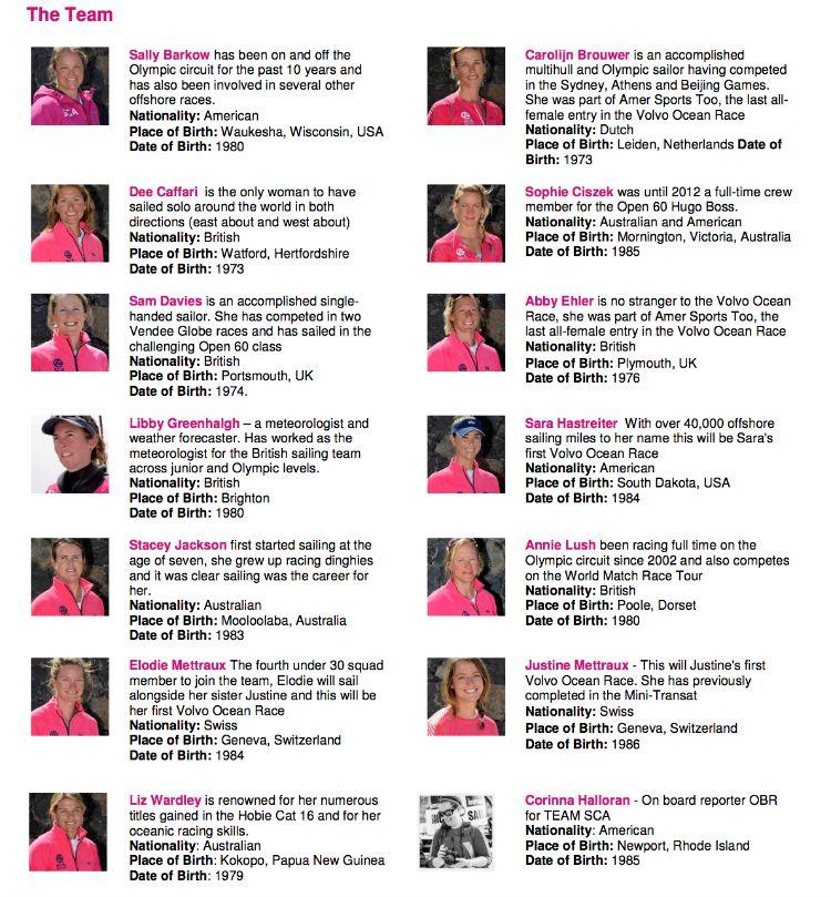 All-Women Team SCA