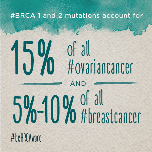 Ovarian Cancer Awareness Month #beBRCAware