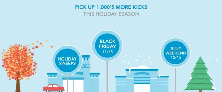 Get the ShopKick App to Earn More #getyourholidaykicks